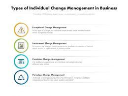 Types Of Individual Change Management In Business