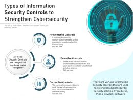 Types Of Information Security Controls To Strengthen Cybersecurity
