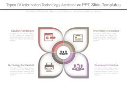 Types Of Information Technology Architecture Ppt Slide Templates
