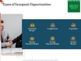 Types Of Inorganic Opportunities Horizontal Merger Inorganic Growth Management Ppt Brochure