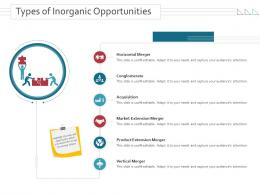 Types Of Inorganic Opportunities Merger And Takeovers Ppt Powerpoint Backgrounds