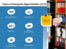 Types Of Inorganic Opportunities Merger Inorganic Growth Ppt Powerpoint Infographics