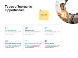 Types Of Inorganic Opportunities Merger Ppt Powerpoint Presentation Ideas