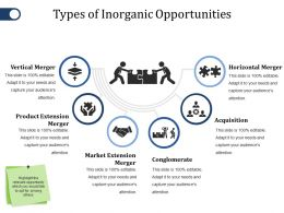 Types Of Inorganic Opportunities Ppt Gallery Styles
