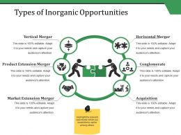 Types Of Inorganic Opportunities Ppt Styles Good