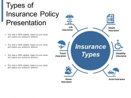 Types Of Insurance Policy Presentation
