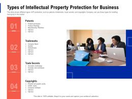 Types Of Intellectual Property Protection For Business Creating Business Monopoly Ppt Pictures