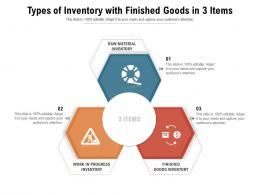 Types Of Inventory With Finished Goods In 3 Items