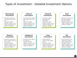 Types Of Investment Detailed Investment Options Planned Ppt Presentation Slides