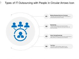 Types Of It Outsourcing With People In Circular Arrows Icon