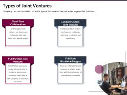 Types Of Joint Ventures Economic Entity Ppt Powerpoint Presentation Guidelines