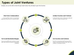 Types Of Joint Ventures Limited Function Ppt Powerpoint Presentation Slides