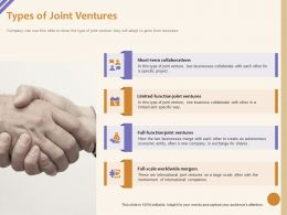 Types Of Joint Ventures Worldwide Mergers Ppt Powerpoint Presentation Model Graphics Download
