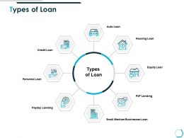 Types Of Loan Payday Lending Ppt Powerpoint Presentation Introduction