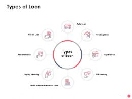 Types Of Loan Ppt Powerpoint Presentation File Slide Download