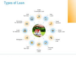 Types Of Loan Small Business A1265 Ppt Powerpoint Presentation File Demonstration