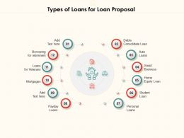 Types Of Loans For Loan Proposal Ppt Powerpoint Presentation Slides Display