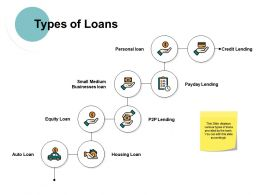 Types Of Loans Ppt Powerpoint Presentation File Images