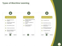 Types Of Machine Learning Certain Ppt Powerpoint Presentation Ideas
