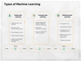 Types Of Machine Learning Explicitly Ppt Powerpoint Presentation File Gallery