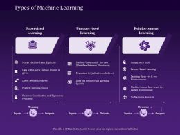 Types Of Machine Learning Learn Explicitly Ppt Powerpoint Presentation Slide Portrait
