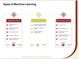 Types Of Machine Learning Specific Ppt Powerpoint Presentation Icon Infographic Template