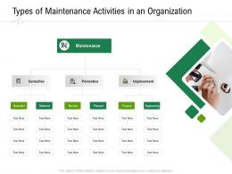 Types Of Maintenance Activities In An Organization Hospital Administration Ppt Outline Slide Portrait