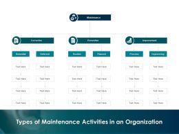 Types Of Maintenance Activities In An Organization Preventive Improvement Ppt Presentation Slide