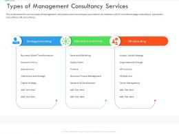 Types Of Management Consultancy Services Inefficient Business