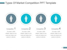 Types Of Market Competition Ppt Template