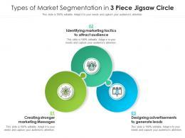Types Of Market Segmentation In 3 Piece Jigsaw Circle