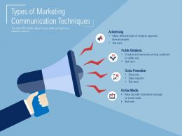 Types Of Marketing Communication Techniques