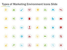 Types Of Marketing Environment Icons Slide Growth C1181 Ppt Powerpoint Presentation