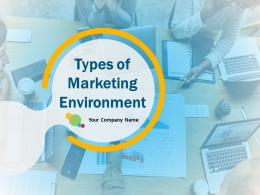Types Of Marketing Environment Powerpoint Presentation Slides
