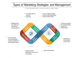 Types Of Marketing Strategies And Management