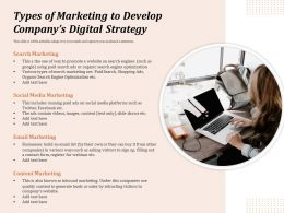 Types Of Marketing To Develop Companys Digital Strategy