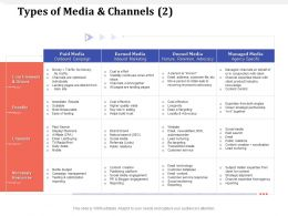 Types Of Media And Channels Build Trust Ppt Powerpoint Presentation Professional Format Ideas