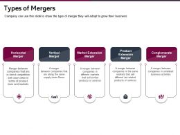 Types Of Mergers Business Activities Ppt Powerpoint Presentation Inspiration