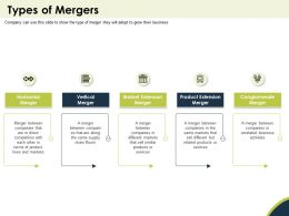 Types Of Mergers Chain Room Powerpoint Presentation Aids