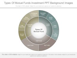 Types Of Mutual Funds Investment Ppt Background Images