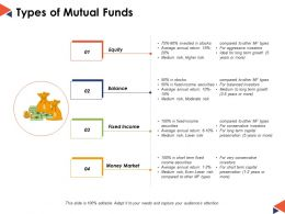 Types Of Mutual Funds Ppt Powerpoint Presentation File Influencers