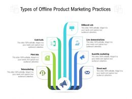 Types Of Offline Product Marketing Practices