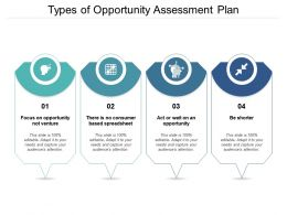 Types Of Opportunity Assessment Plan