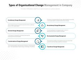 Types Of Organisational Change Management In Company