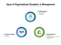 Types Of Organizational Discipline In Management