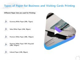 Types Of Paper For Business And Visiting Cards Printing Ppt Powerpoint Presentation Outline