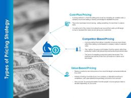 Types Of Pricing Strategy Competitor Based Pricing Ppt Powerpoint Presentation Show Design Templates