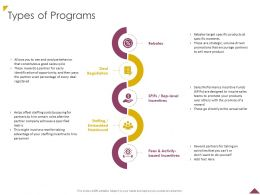 Types Of Programs Ppt Powerpoint Presentation Ideas Maker