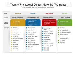Types Of Promotional Content Marketing Techniques