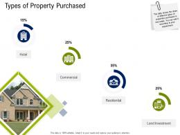 Types Of Property Purchased Commercial Real Estate Property Management Ppt Model Graphic Tips